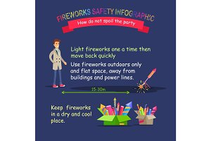 Fireworks Safety Infographic. Right Distance.