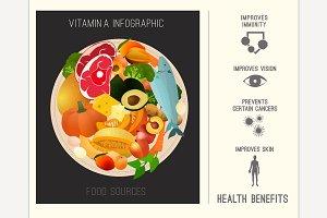 Vitamin A Image