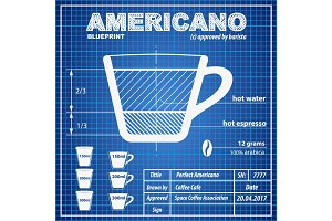 Coffee Americano composition and making scheme
