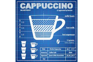 Coffee Cappuccino composition and making scheme