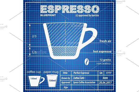 Coffee Espresso Composition And Making Scheme