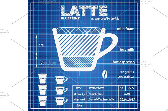 Coffee Latte Composition And Making Scheme