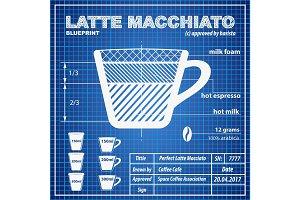 Coffee Latte Macchiato composition making scheme