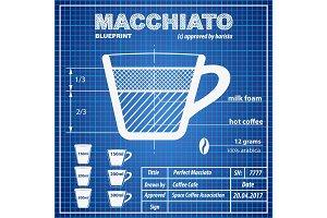 Coffee Macchiato composition and making scheme