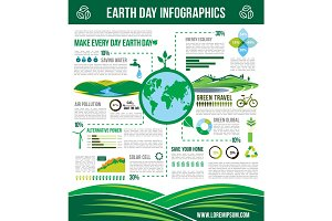 Ecology earth conservation vector infographics