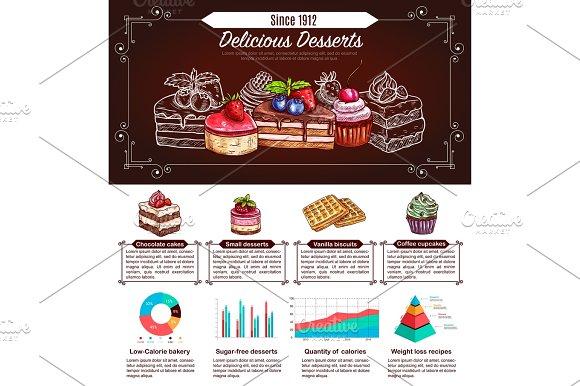 Dessert Cake And Cupcake Infographics Design
