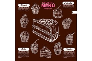 Desserts and candy sweets menu vector infographics