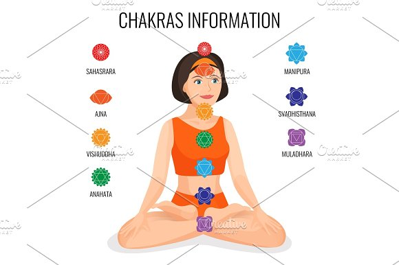 Chakras Information With Round Labels On Girl In Lotus Posture