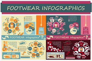 Footwear infographic