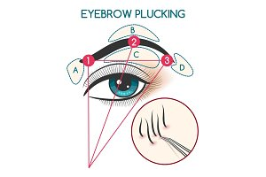 Eyebrow plucking illustration