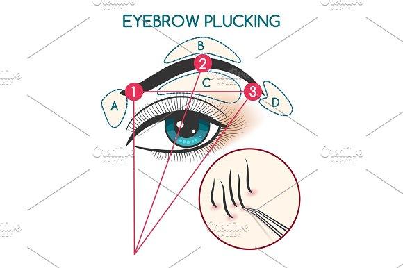 Eyebrow Plucking Illustration