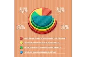 Set business pie chart