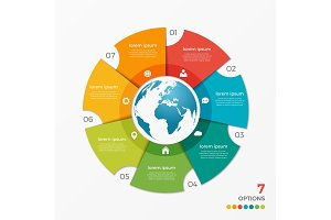 Circle chart infographic template with globe 7 options