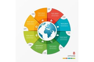 Circle chart infographic template with globe 8 option