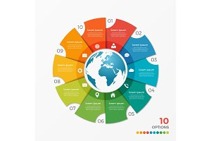 Circle chart infographic template with globe 10 options
