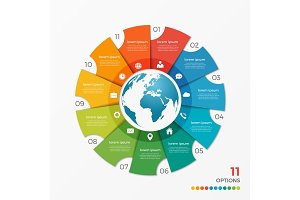 Circle chart infographic template with globe 11 options