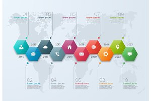 Timeline chart infographic template with 10 options