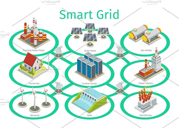 Smart Grid Vector Diagram