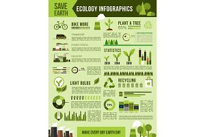 Nature conservation vector infographics template