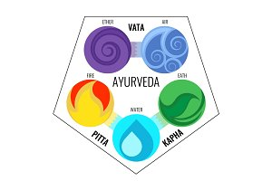 Ayurveda vector elements and doshas icons in infographics.