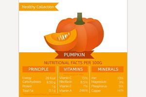 Pumpkin Nutritional Facts