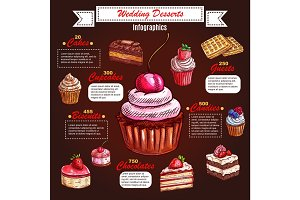 Cake infographics for wedding dessert design