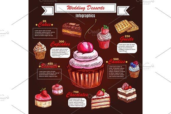 Cake Infographics For Wedding Dessert Design