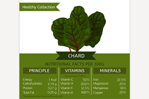 Chard Nutritional Facts