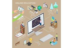 Set of Online Education Hand Drawn Pattern Art