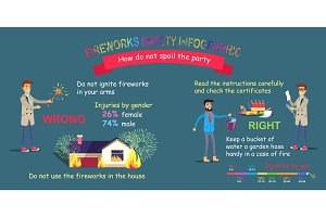 Fireworks Safety Infographic, In/correct Preparing
