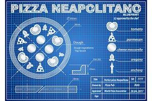 Pizza Neapolitano ingredients blueprint scheme