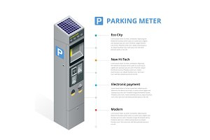 Parking meter allowing payment by mobile phone, credit cards, co