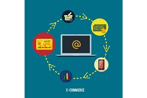 Set E-commerce infographic
