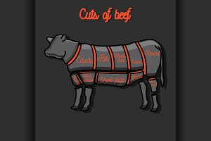 Cut of beef set