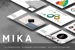 Mika Powerpoint