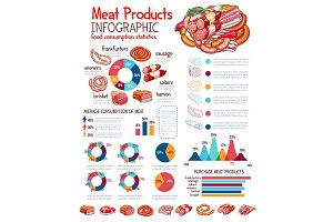 Meat products and sausage infographic design