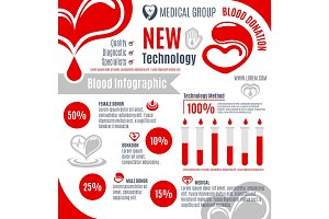 Blood donation infographic for medical design