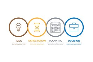Process of Creating New Idea and Making Decision