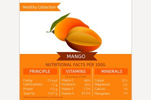 Mango Nutritional Facts