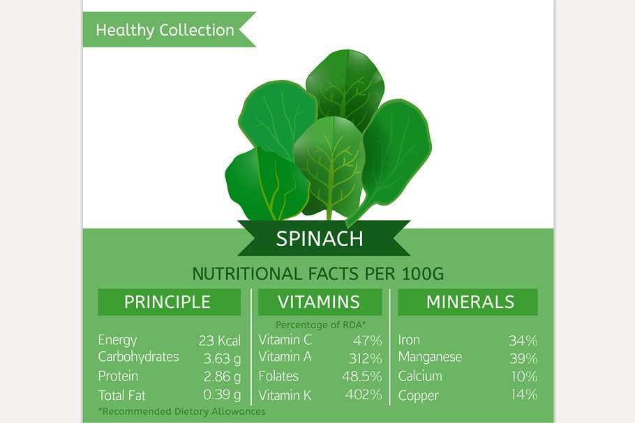 Spinach Nutritional Facts in Illustrations - product preview 8