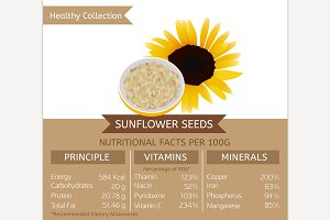 Sunflower Seeds Nutritional Facts