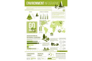 Ecology and environment protection infographics