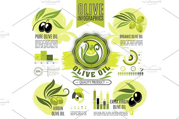 Olive Oil Product Vectro Infographics Elements
