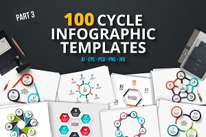 100 cycle infographics (part 3)