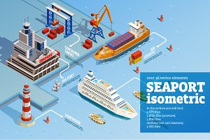 Seaport Isometric Set