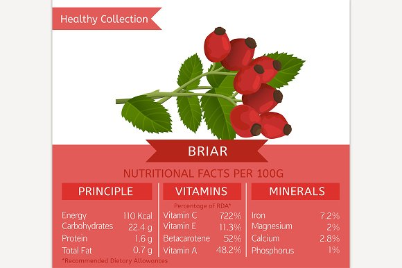Briar Nutritional Facts