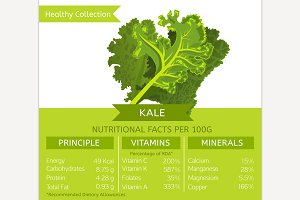 Kale Nutritional Facts