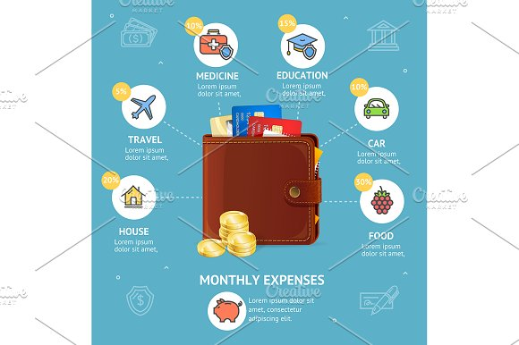 Monthly Expenses Concept With Wallet