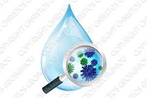 Bacteria water drop concept