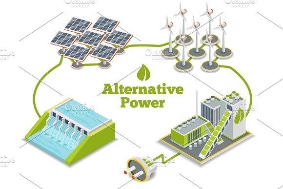 Alternative Energy Generators